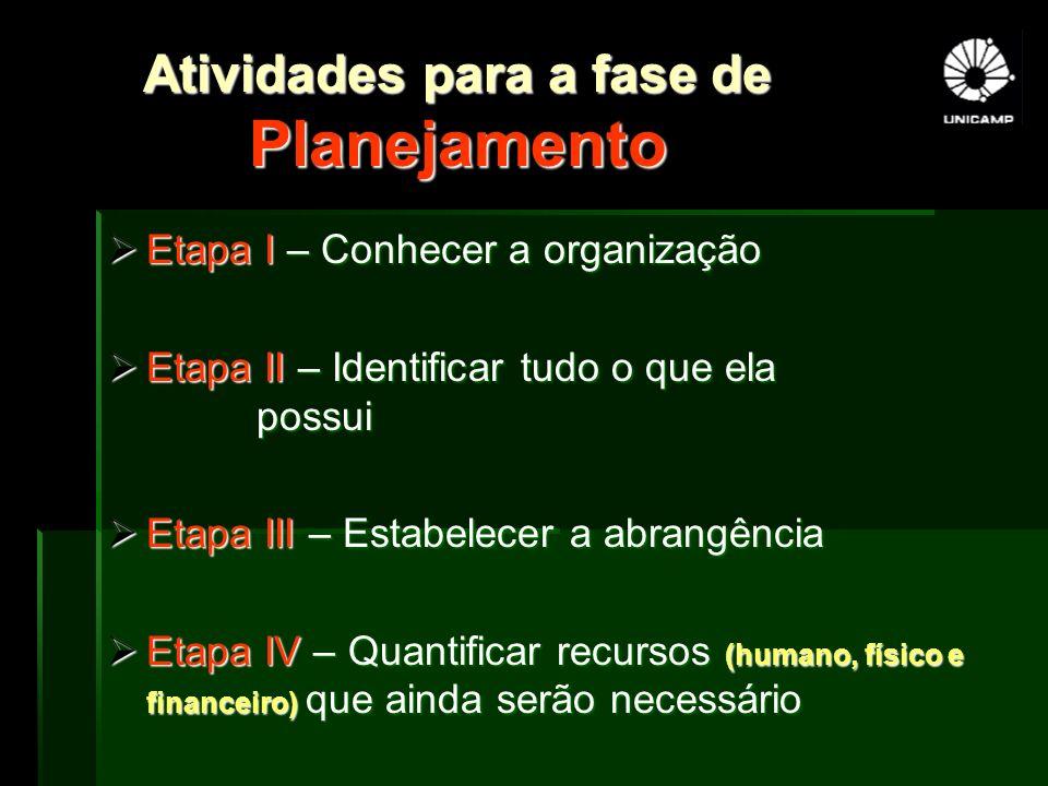 Atividades para a fase de Planejamento Etapa I – Conhecer a organização Etapa I – Conhecer a organização Etapa II – Identificar tudo o que ela possui