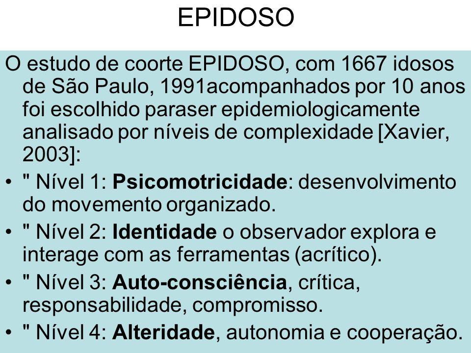 EPIDOSO O estudo de coorte EPIDOSO, com 1667 idosos de São Paulo, 1991acompanhados por 10 anos foi escolhido paraser epidemiologicamente analisado por