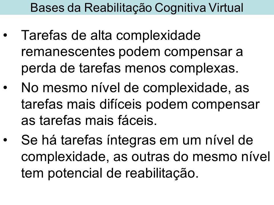 Bases da Reabilitação Cognitiva Virtual Tarefas de alta complexidade remanescentes podem compensar a perda de tarefas menos complexas. No mesmo nível