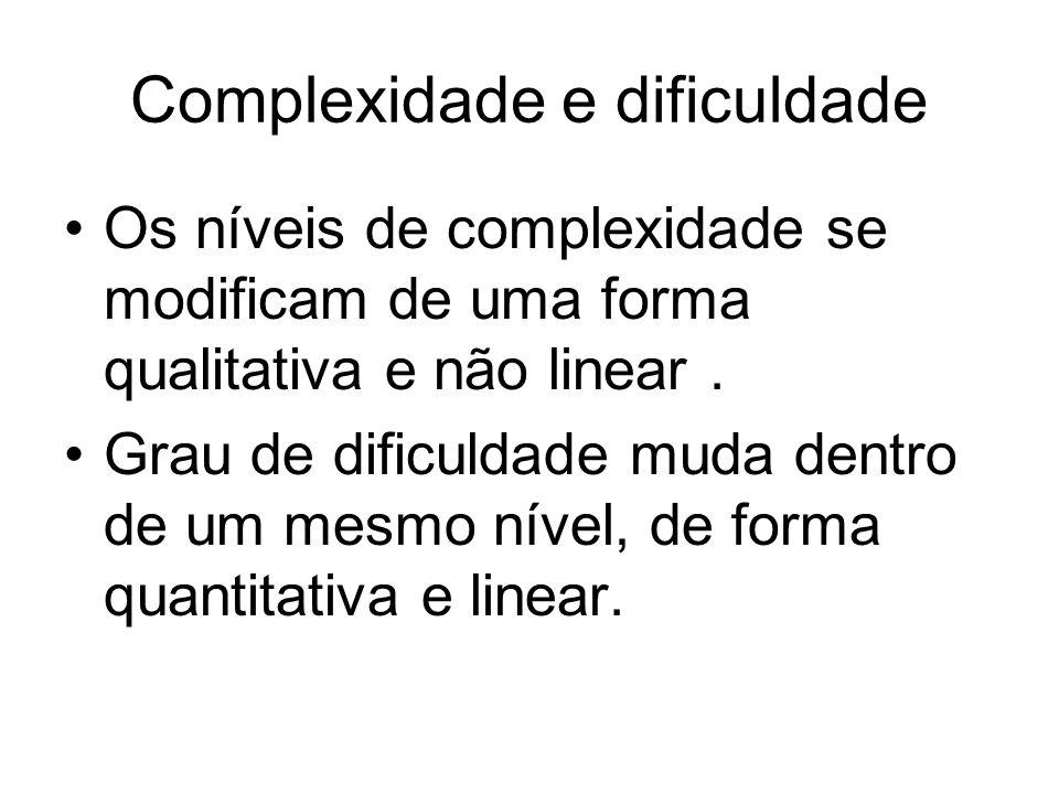 Complexidade e dificuldade Os níveis de complexidade se modificam de uma forma qualitativa e não linear. Grau de dificuldade muda dentro de um mesmo n