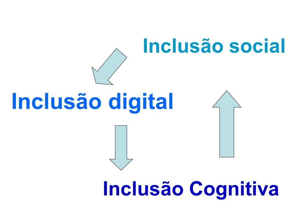 Inclusão social Inclusão digital Inclusão Cognitiva