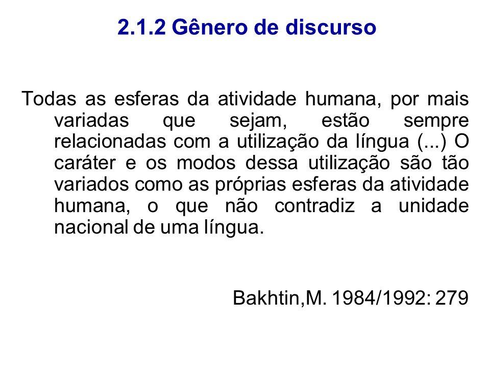 2.1.2 Gênero de discurso Todas as esferas da atividade humana, por mais variadas que sejam, estão sempre relacionadas com a utilização da língua (...)