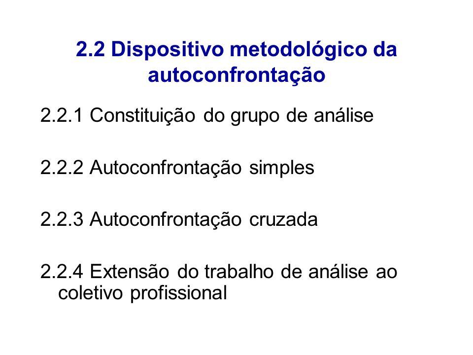 2.2 Dispositivo metodológico da autoconfrontação 2.2.1 Constituição do grupo de análise 2.2.2 Autoconfrontação simples 2.2.3 Autoconfrontação cruzada