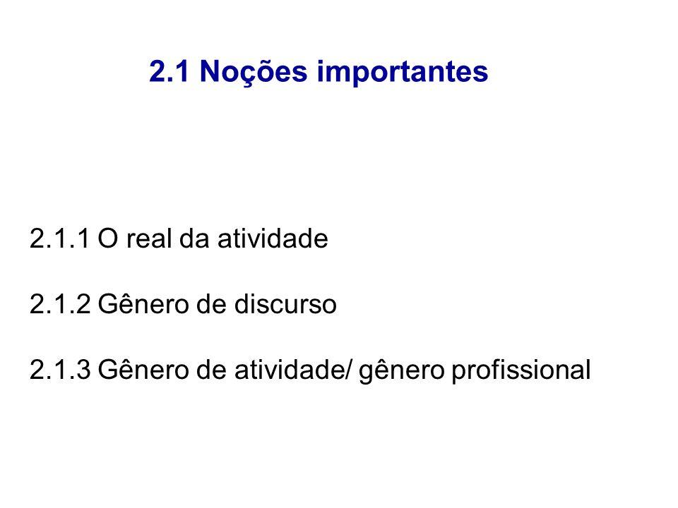 2.1 Noções importantes 2.1.1 O real da atividade 2.1.2 Gênero de discurso 2.1.3 Gênero de atividade/ gênero profissional