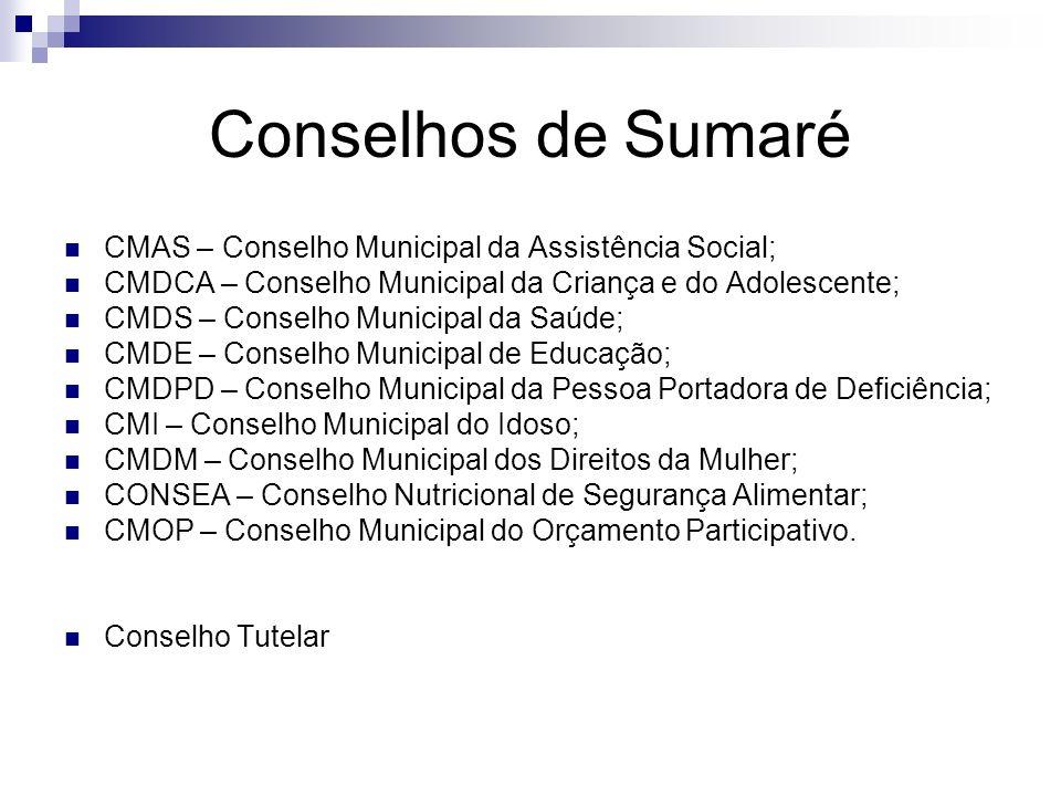 Conselhos de Sumaré CMAS – Conselho Municipal da Assistência Social; CMDCA – Conselho Municipal da Criança e do Adolescente; CMDS – Conselho Municipal