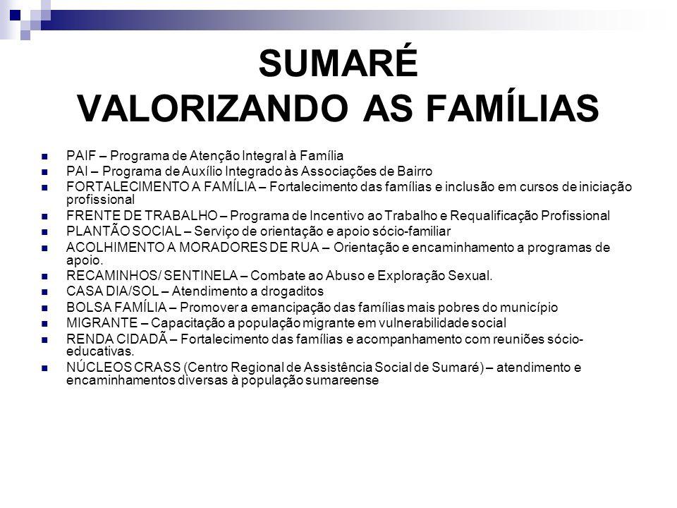 SUMARÉ VALORIZANDO AS FAMÍLIAS PAIF – Programa de Atenção Integral à Família PAI – Programa de Auxílio Integrado às Associações de Bairro FORTALECIMEN