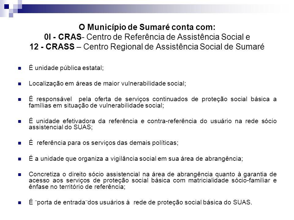 O Município de Sumaré conta com: 0l - CRAS- Centro de Referência de Assistência Social e 12 - CRASS – Centro Regional de Assistência Social de Sumaré
