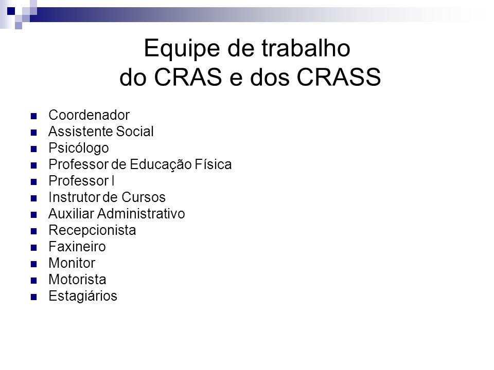 Equipe de trabalho do CRAS e dos CRASS Coordenador Assistente Social Psicólogo Professor de Educação Física Professor I Instrutor de Cursos Auxiliar A