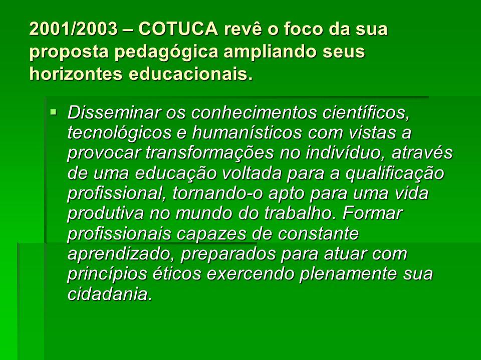 2001/2003 – COTUCA revê o foco da sua proposta pedagógica ampliando seus horizontes educacionais. Disseminar os conhecimentos científicos, tecnológico