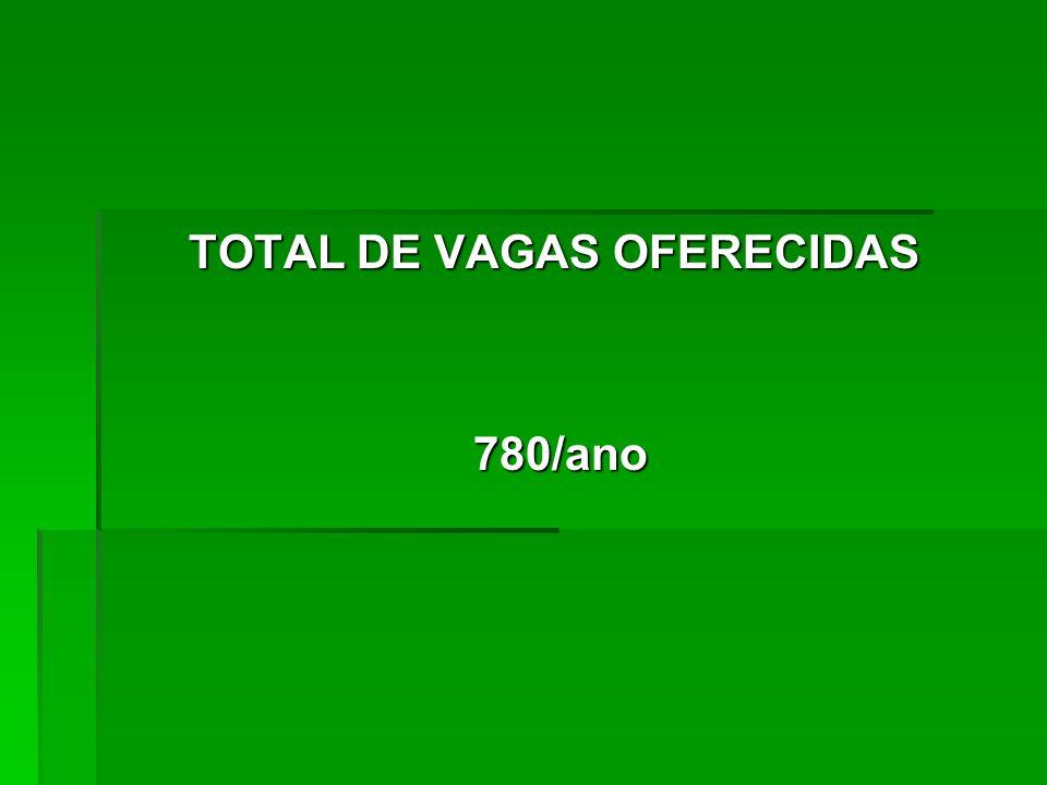TOTAL DE VAGAS OFERECIDAS 780/ano 780/ano