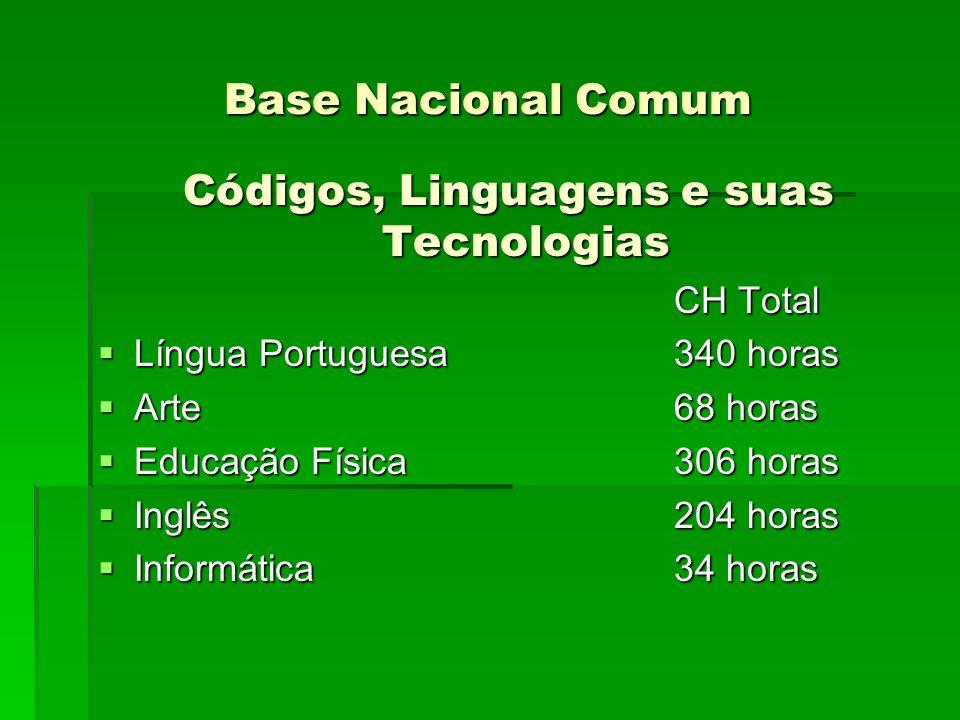 Base Nacional Comum Códigos, Linguagens e suas Tecnologias CH Total Língua Portuguesa 340 horas Língua Portuguesa 340 horas Arte68 horas Arte68 horas