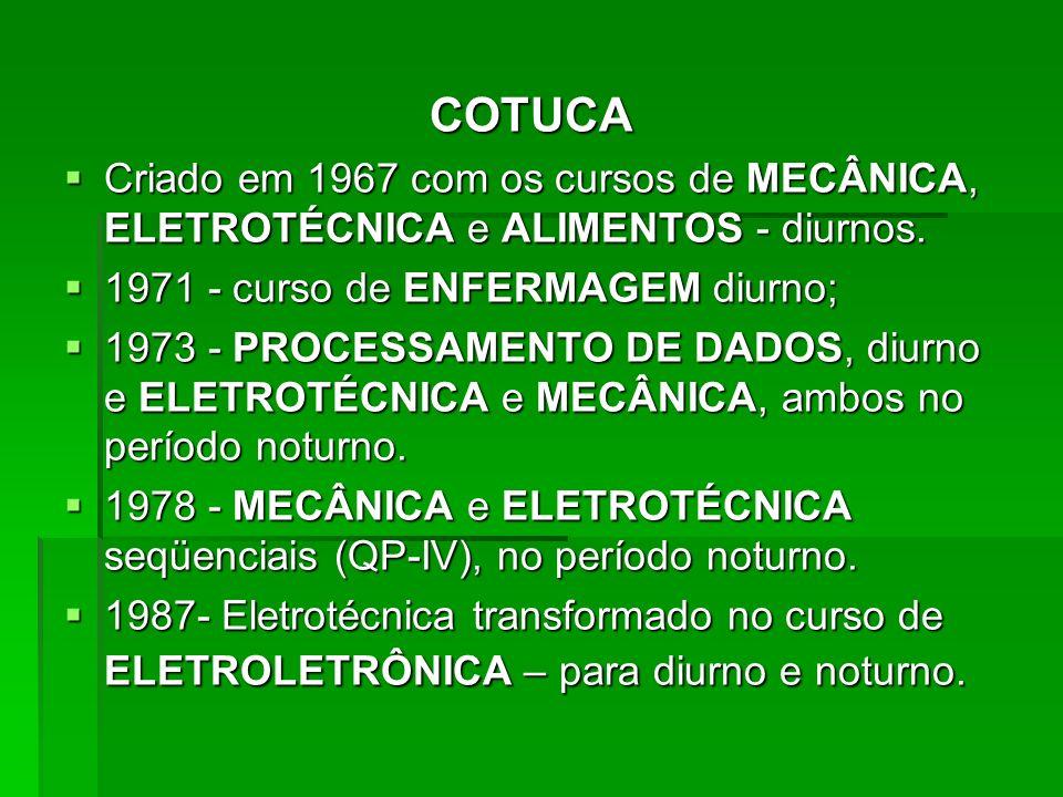COTUCA Criado em 1967 com os cursos de MECÂNICA, ELETROTÉCNICA e ALIMENTOS - diurnos. Criado em 1967 com os cursos de MECÂNICA, ELETROTÉCNICA e ALIMEN