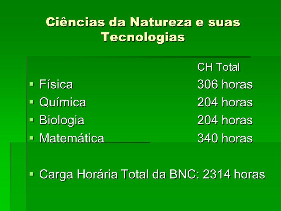 Ciências da Natureza e suas Tecnologias CH Total Física306 horas Física306 horas Química 204 horas Química 204 horas Biologia204 horas Biologia204 hor