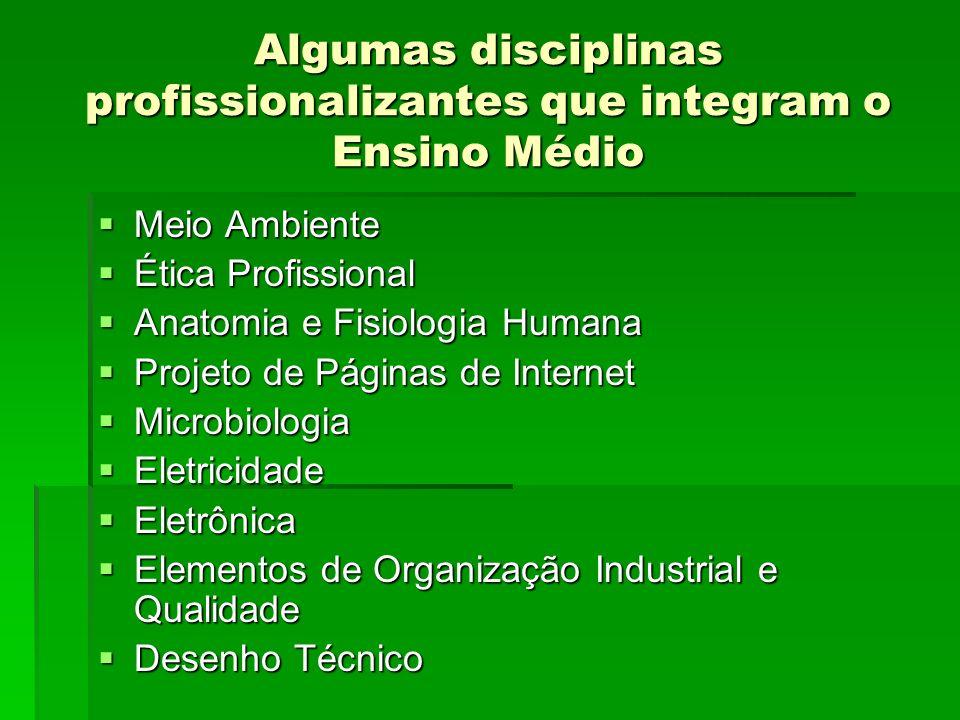 Algumas disciplinas profissionalizantes que integram o Ensino Médio Meio Ambiente Meio Ambiente Ética Profissional Ética Profissional Anatomia e Fisio