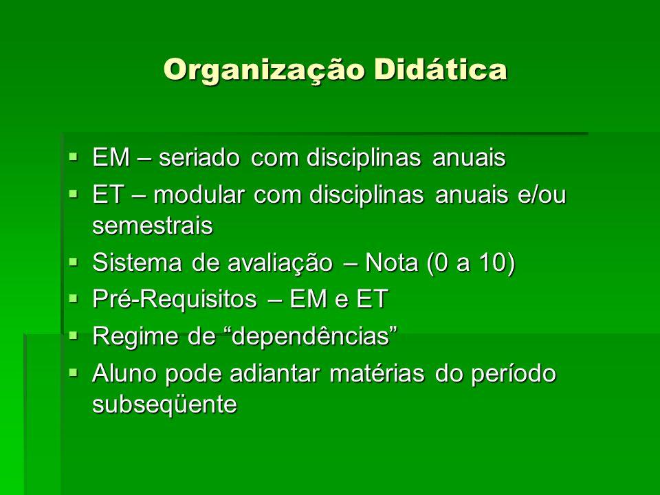 Organização Didática EM – seriado com disciplinas anuais EM – seriado com disciplinas anuais ET – modular com disciplinas anuais e/ou semestrais ET –