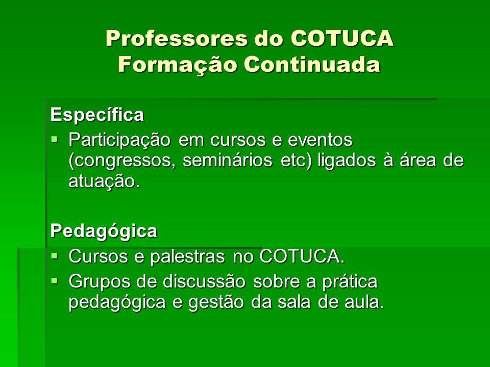Professores do COTUCA Formação Continuada Específica Participação em cursos e eventos (congressos, seminários etc) ligados à área de atuação. Particip