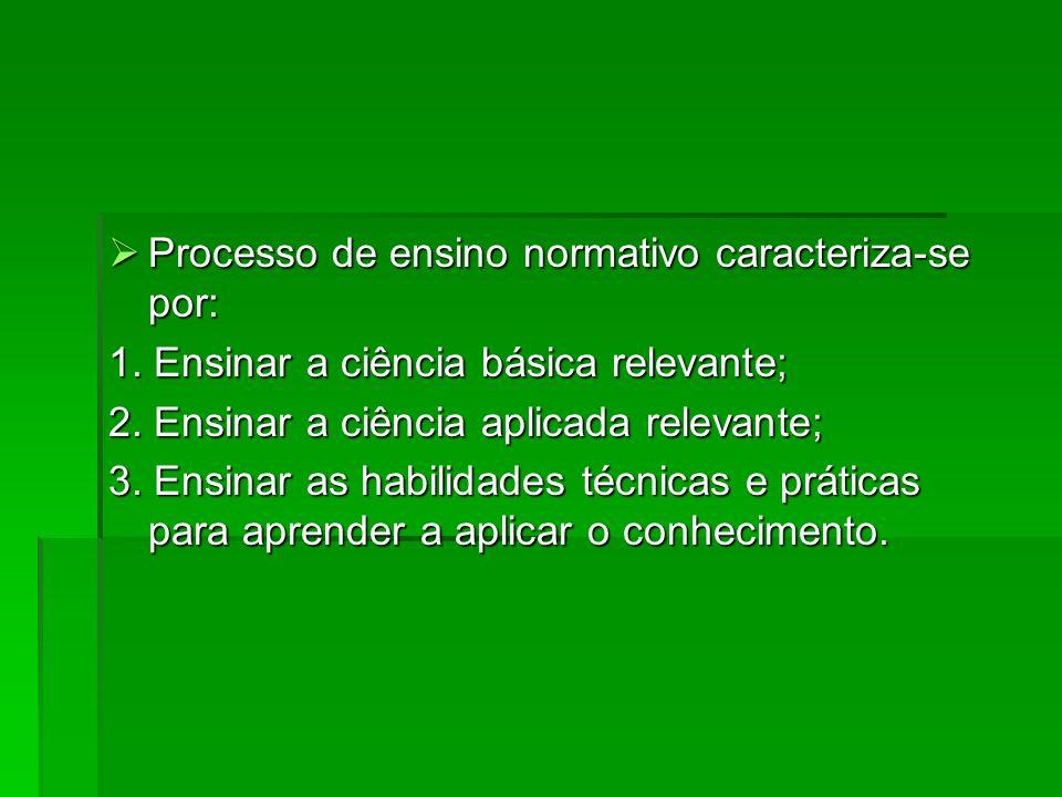 Processo de ensino normativo caracteriza-se por: Processo de ensino normativo caracteriza-se por: 1. Ensinar a ciência básica relevante; 2. Ensinar a