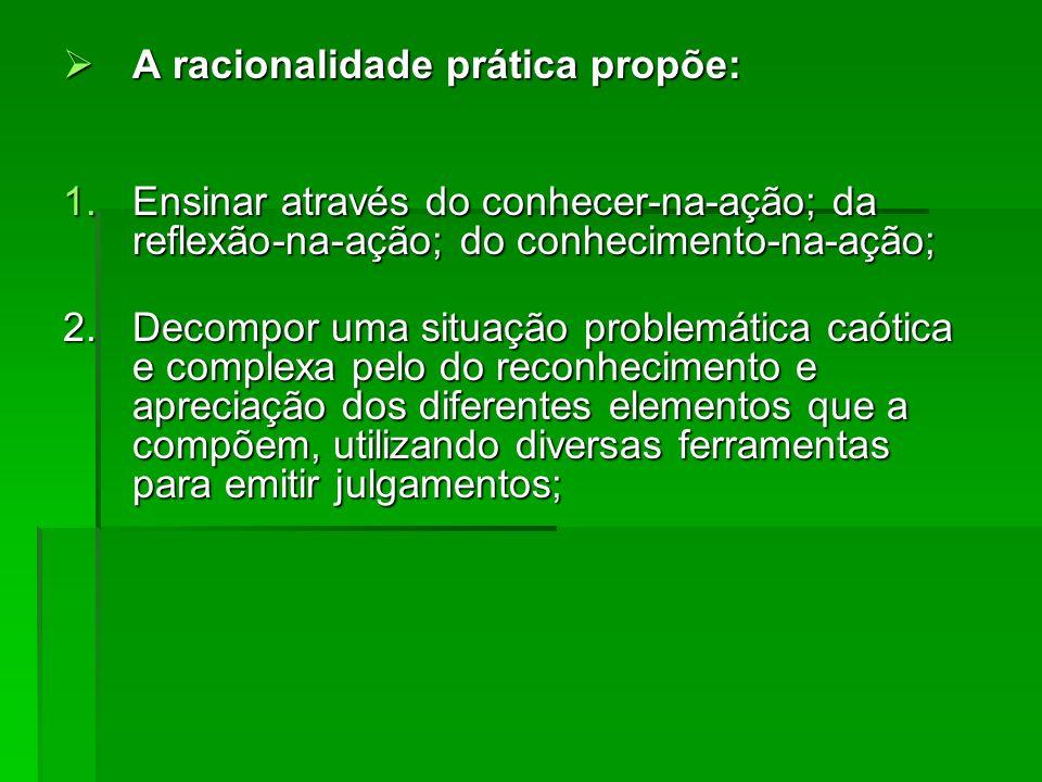 A racionalidade prática propõe: A racionalidade prática propõe: 1.Ensinar através do conhecer-na-ação; da reflexão-na-ação; do conhecimento-na-ação; 2