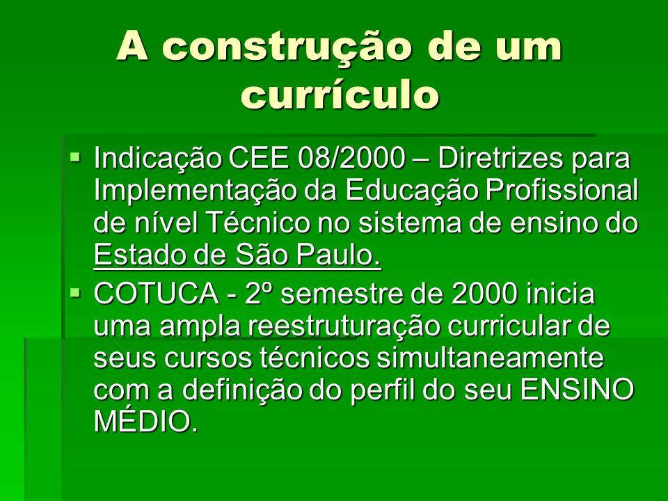 A construção de um currículo Indicação CEE 08/2000 – Diretrizes para Implementação da Educação Profissional de nível Técnico no sistema de ensino do Estado de São Paulo.