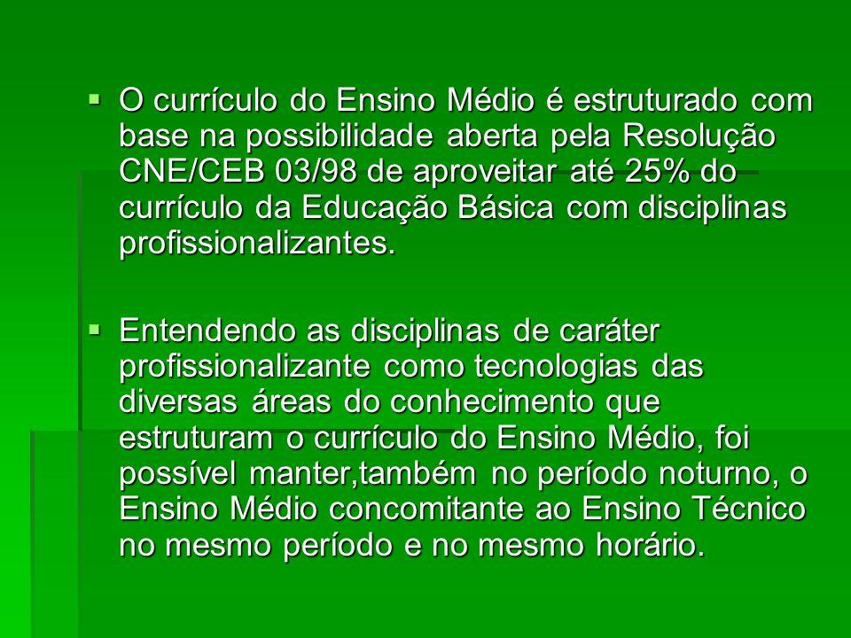 O currículo do Ensino Médio é estruturado com base na possibilidade aberta pela Resolução CNE/CEB 03/98 de aproveitar até 25% do currículo da Educação