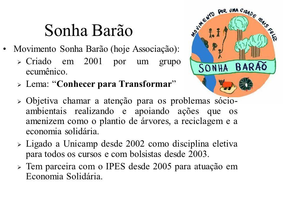 Sonha Barão Movimento Sonha Barão (hoje Associação): Criado em 2001 por um grupo ecumênico. Lema: Conhecer para Transformar Objetiva chamar a atenção