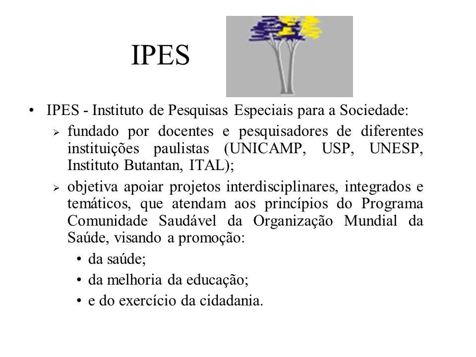IPES IPES - Instituto de Pesquisas Especiais para a Sociedade: fundado por docentes e pesquisadores de diferentes instituições paulistas (UNICAMP, USP