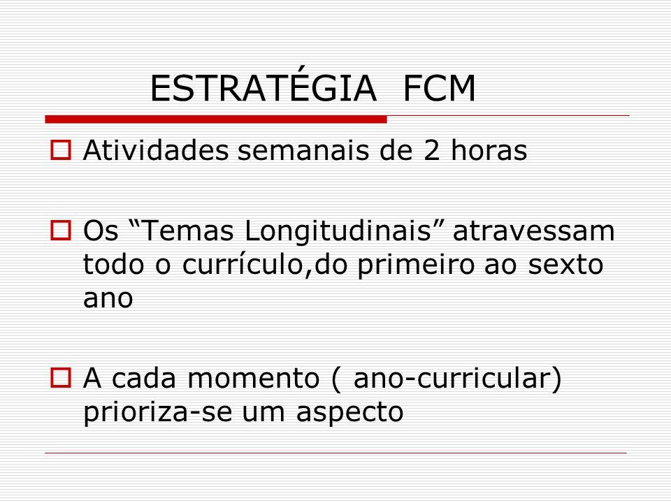 ESTRATÉGIA FCM Atividades semanais de 2 horas Os Temas Longitudinais atravessam todo o currículo,do primeiro ao sexto ano A cada momento ( ano-curricu