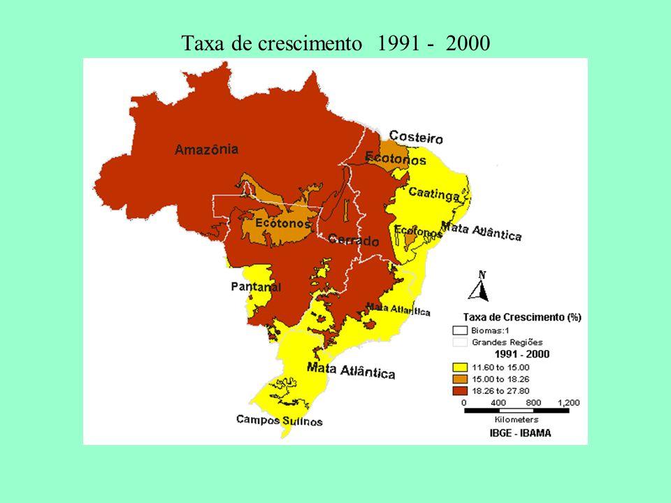 Taxa de crescimento 1991 - 2000