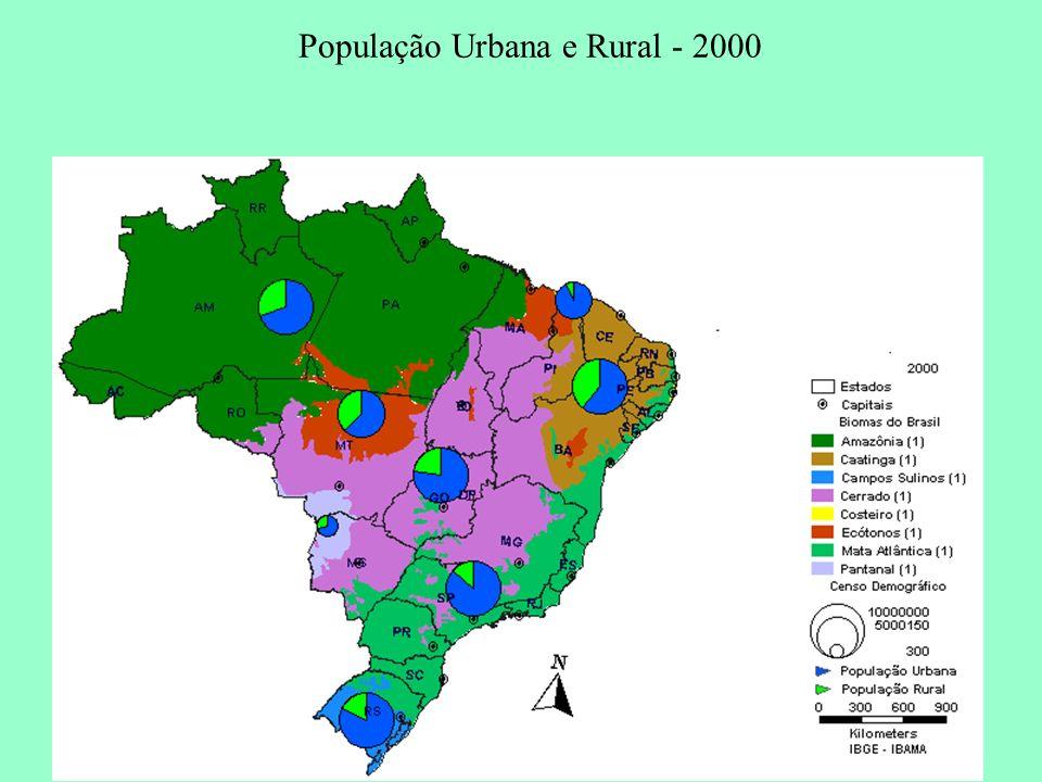 População Urbana e Rural - 2000