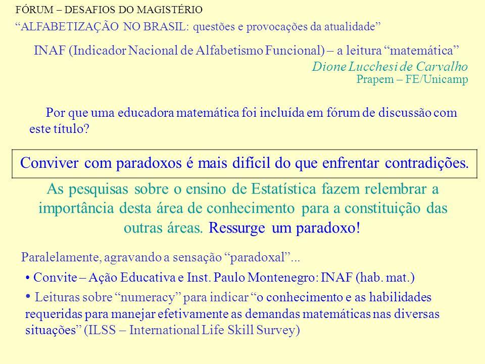 FÓRUM – DESAFIOS DO MAGISTÉRIO ALFABETIZAÇÃO NO BRASIL: questões e provocações da atualidade INAF (Indicador Nacional de Alfabetismo Funcional) – a le
