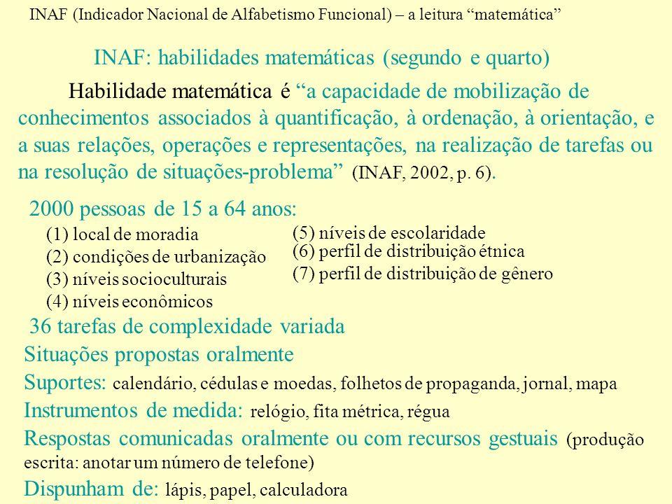 INAF (Indicador Nacional de Alfabetismo Funcional) – a leitura matemática INAF: habilidades matemáticas (segundo e quarto) Habilidade matemática é a c