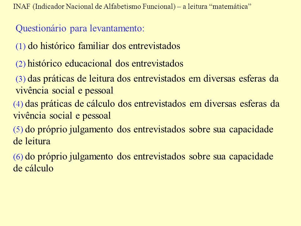 INAF (Indicador Nacional de Alfabetismo Funcional) – a leitura matemática Questionário para levantamento: (1) do histórico familiar dos entrevistados