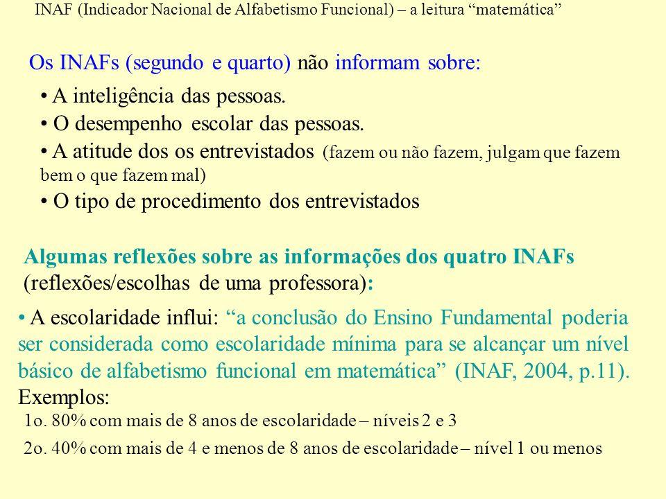 INAF (Indicador Nacional de Alfabetismo Funcional) – a leitura matemática Os INAFs (segundo e quarto) não informam sobre: A inteligência das pessoas.