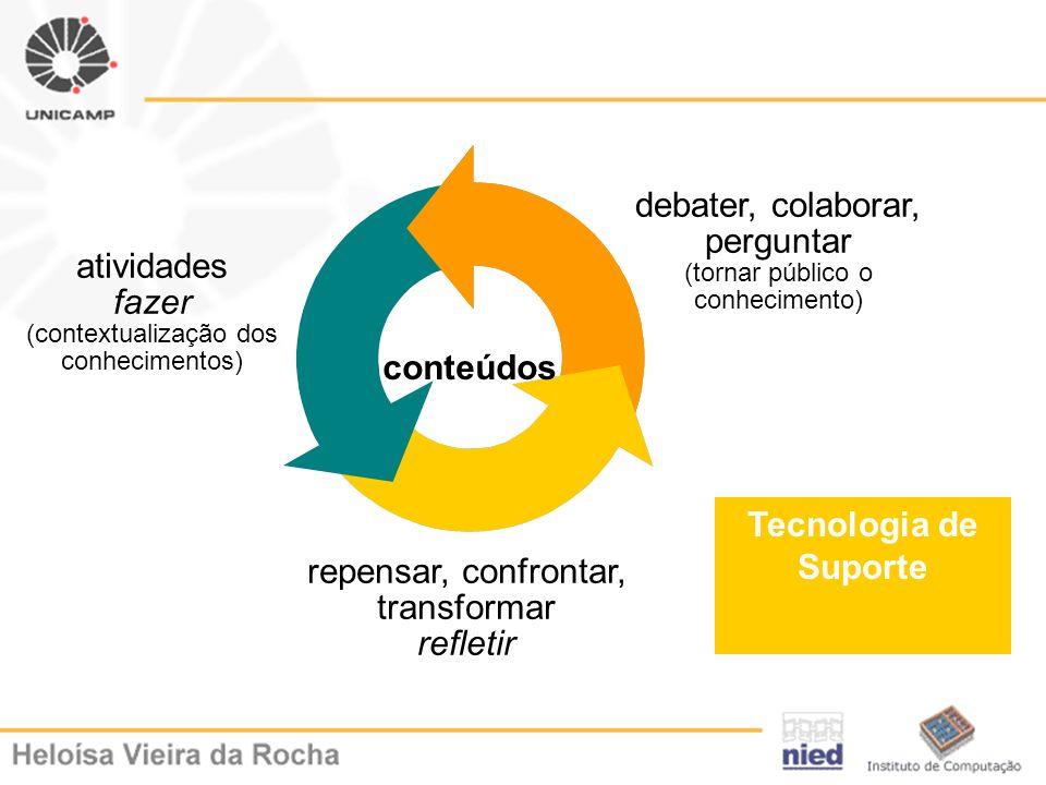 atividades fazer (contextualização dos conhecimentos) conteúdos debater, colaborar, perguntar (tornar público o conhecimento) repensar, confrontar, tr