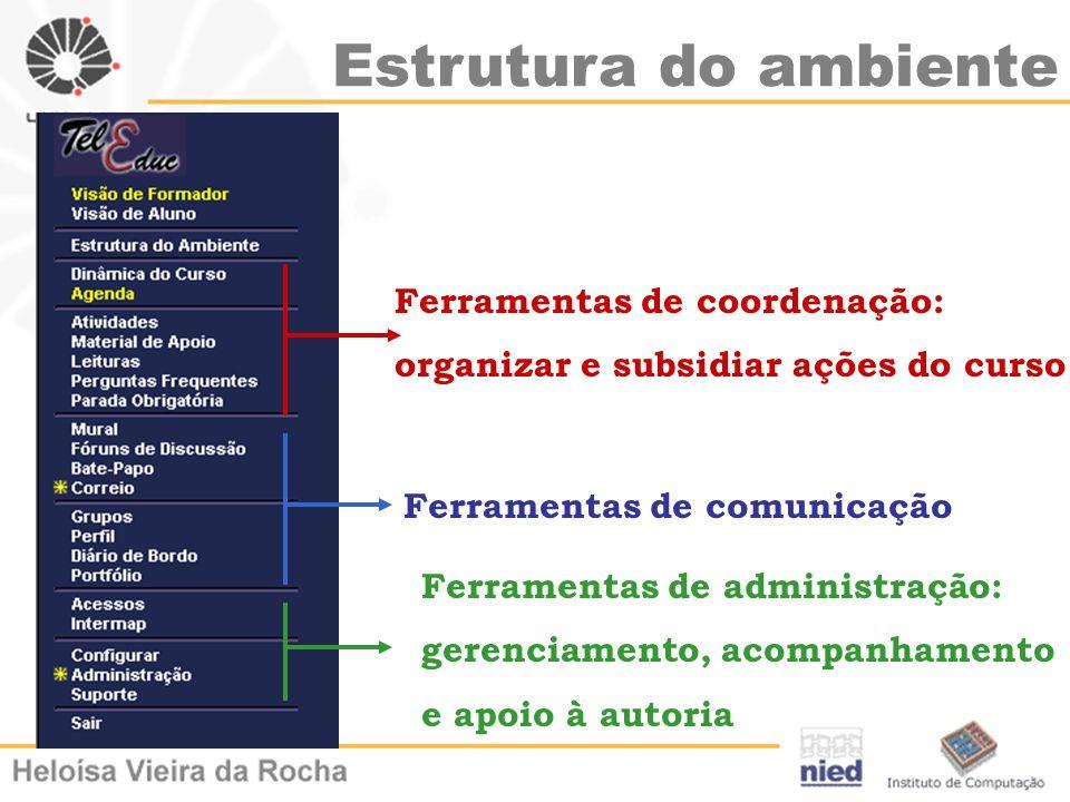 Ferramentas de coordenação: organizar e subsidiar ações do curso Ferramentas de comunicação Ferramentas de administração: gerenciamento, acompanhament