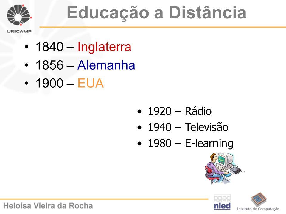1840 – Inglaterra 1856 – Alemanha 1900 – EUA 1920 – Rádio 1940 – Televisão 1980 – E-learning Educação a Distância