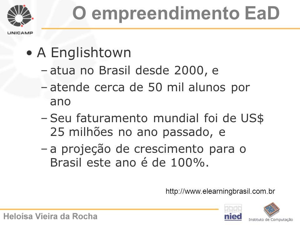 O empreendimento EaD A Englishtown –atua no Brasil desde 2000, e –atende cerca de 50 mil alunos por ano –Seu faturamento mundial foi de US$ 25 milhões