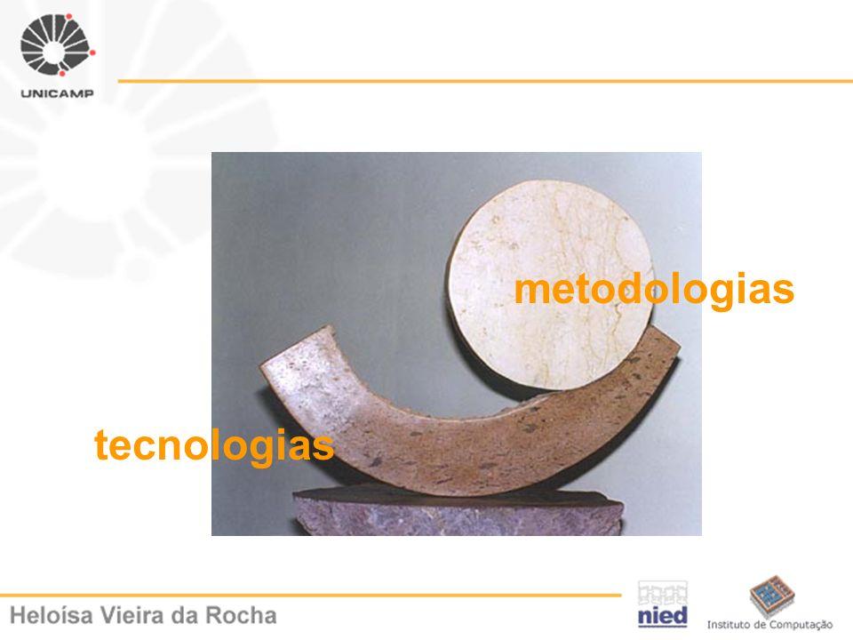 tecnologias metodologias