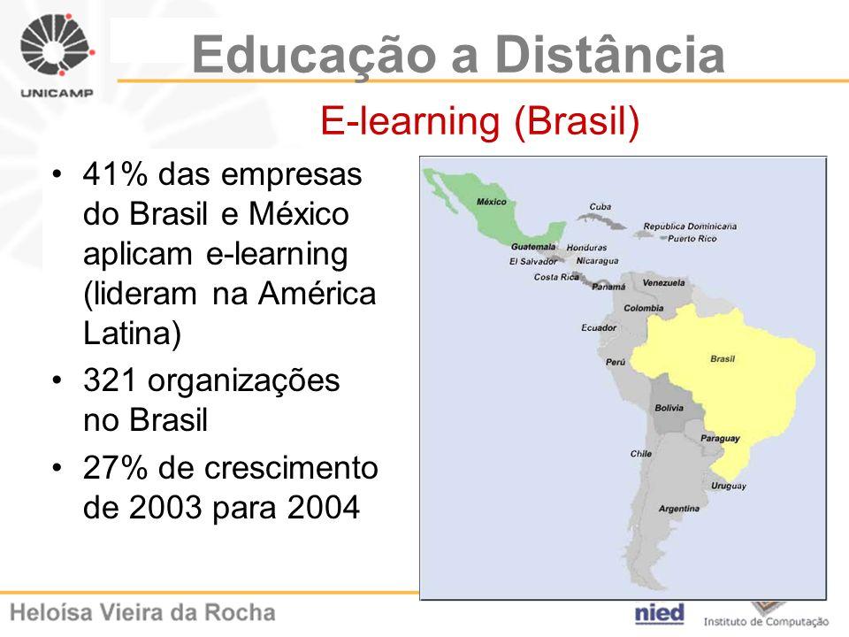 Educação a Distância E-learning (Brasil) 41% das empresas do Brasil e México aplicam e-learning (lideram na América Latina) 321 organizações no Brasil
