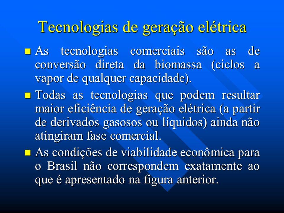 Tecnologias de geração elétrica As tecnologias comerciais são as de conversão direta da biomassa (ciclos a vapor de qualquer capacidade). As tecnologi