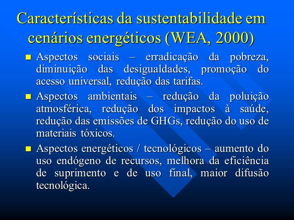 Características da sustentabilidade em cenários energéticos (WEA, 2000) Aspectos sociais – erradicação da pobreza, diminuição das desigualdades, promo