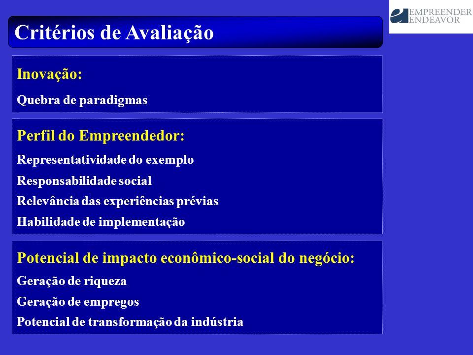 Critérios de Avaliação Inovação: Quebra de paradigmas Perfil do Empreendedor: Representatividade do exemplo Responsabilidade social Relevância das exp