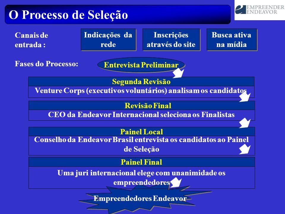 Venture Corps (executivos voluntários) analisam os candidatos Segunda Revisão CEO da Endeavor Internacional seleciona os Finalistas Revisão Final Empr