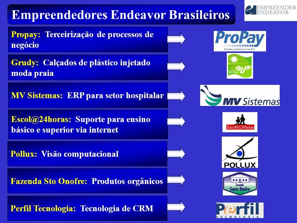 Empreendedores Endeavor Brasileiros MV Sistemas: ERP para setor hospitalar Escol@24horas: Suporte para ensino básico e superior via internet Fazenda S
