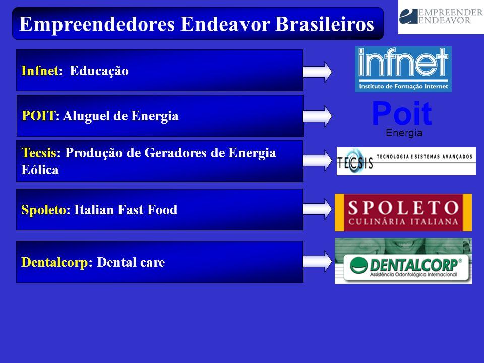 Empreendedores Endeavor Brasileiros Infnet: Educação POIT: Aluguel de Energia Poit Energia Tecsis: Produção de Geradores de Energia Eólica Spoleto: It