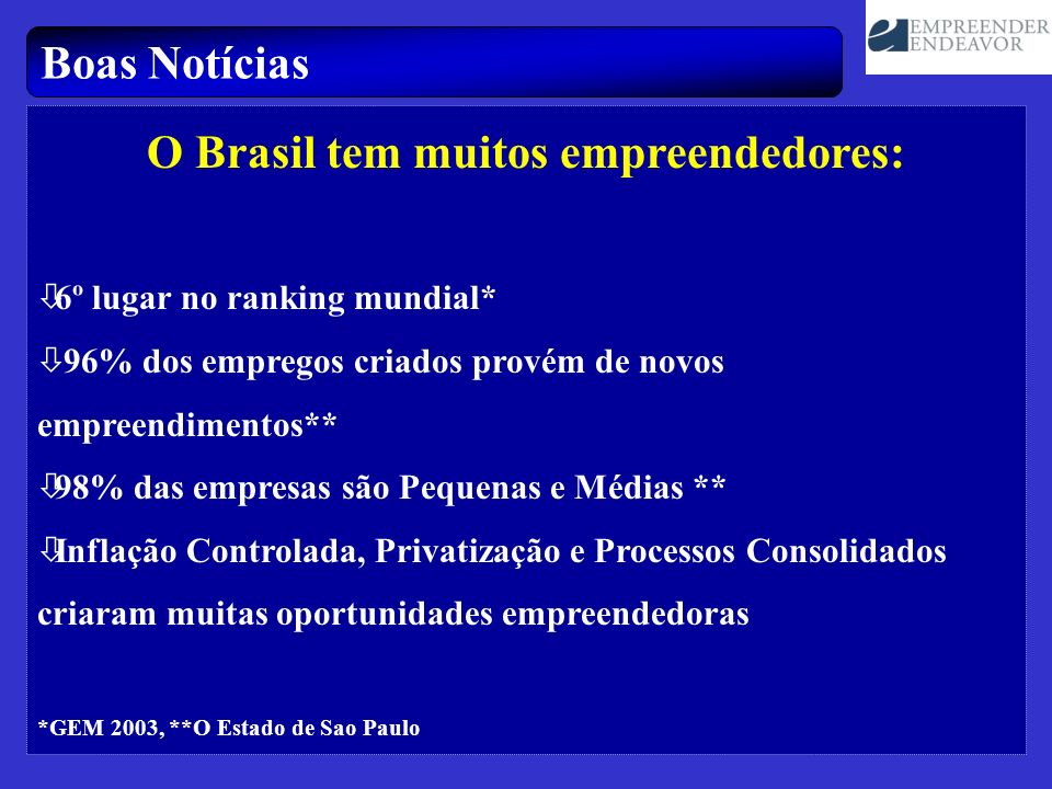 Boas Notícias O Brasil tem muitos empreendedores: ò6º lugar no ranking mundial* ò 96% dos empregos criados provém de novos empreendimentos** ò98% das