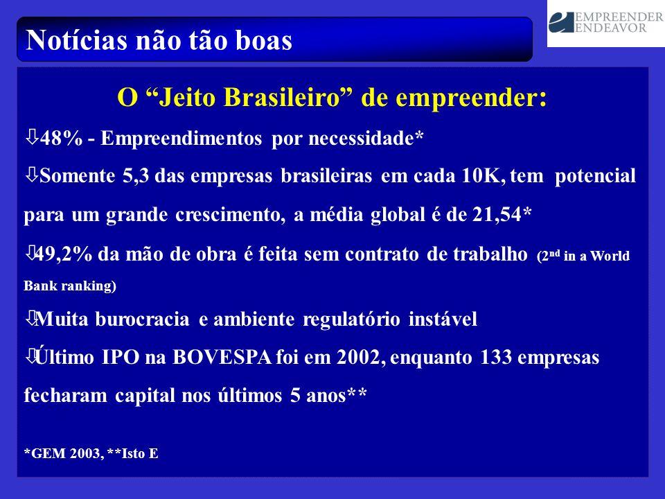 Notícias não tão boas O Jeito Brasileiro de empreender : ò 48% - Empreendimentos por necessidade* ò Somente 5,3 das empresas brasileiras em cada 10K,