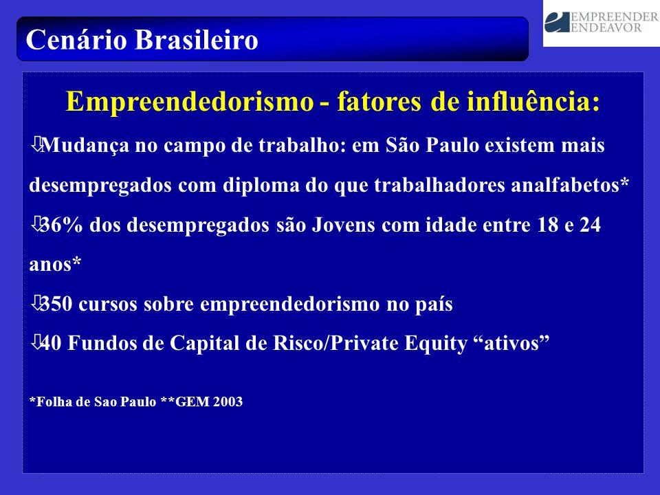 Cenário Brasileiro Empreendedorismo - fatores de influência: òMudança no campo de trabalho: em São Paulo existem mais desempregados com diploma do que