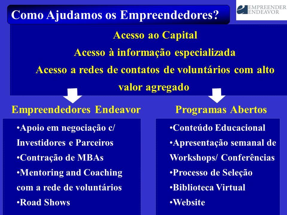 Acesso ao Capital Acesso à informação especializada Acesso a redes de contatos de voluntários com alto valor agregado Como Ajudamos os Empreendedores?