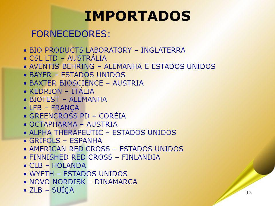 12 IMPORTADOS FORNECEDORES: BIO PRODUCTS LABORATORY – INGLATERRA CSL LTD – AUSTRÁLIA AVENTIS BEHRING – ALEMANHA E ESTADOS UNIDOS BAYER – ESTADOS UNIDO